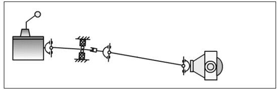 一、万向传动装置的功用和组成   1.功用   万向传动装置在汽车上有很多应用,结构也稍有不同,但其功用都是一样的,即在轴线相交且相互位置经常发生变化的两转轴之间传递动力。   如图5-1所示为在汽车中最常见的应用,位于变速器与驱动桥之间的万向传动装置。由于汽车布置、设计等原因,变速器输出轴和驱动桥输入轴不可能在同一轴线上,并且变速器虽然是安装在车架(车身)上,可以认为位置是不动的,但驱动桥会由于悬架的变形而引起其位置经常发生变化,所以在变速器和驱动桥之间装有万向传动装置正好可以满足这些使用、设计的要