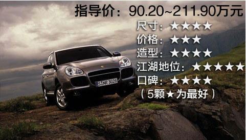 """""""火拼""""SUV市场 2013年SUV阵地分析"""