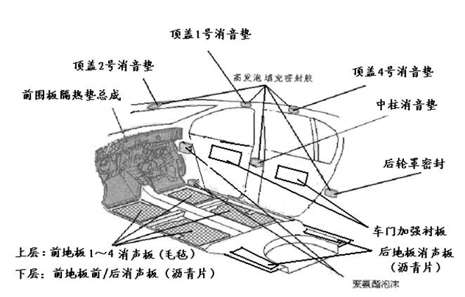 夏利n5配备了高科技的电子助力转向系统,与传统的液压助力相比,转向图片