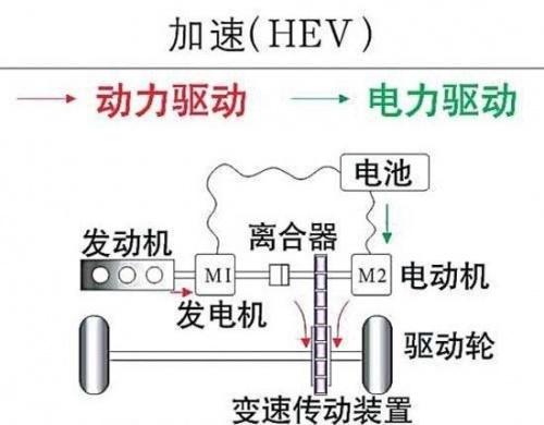 jack牌缝纫机电机接线原理